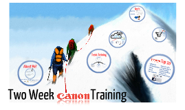 Copy of Copy of Canon Training