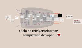 Copy of Ciclo de refrigeración por compresión de vapor