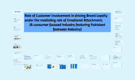 Copy of Role of Customer Involvement in driving Brand Loyalty under
