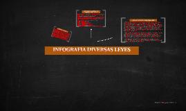 INFOGRAFIA DIVERSAS LEYES