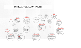 GRIEVANCE MACHINERY