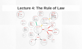 Lecture 4: The Rule of Law