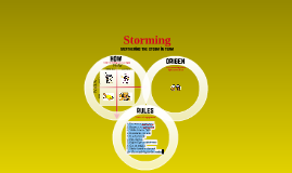 Storming- Weathering the storm in Team