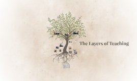 The Layers of Teaching