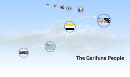 The Garifuna People