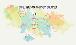 Projection Motion Player