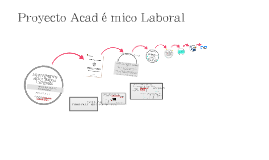 Proyecto Academico Lavoral