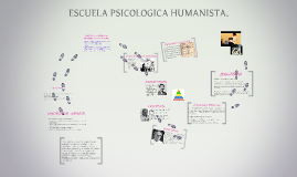 ESCUELA PSICOLOGICA HUMANISTA