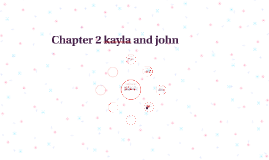 Chapter 2 kayla and john