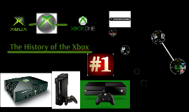 The History of the Xbox