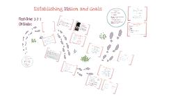 Copy of Establishing Vision and Goals