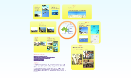 Extended learning activity - How would you plan a 6-day trip to Australia?