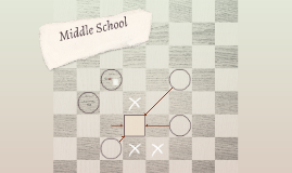 Copy of Middle School