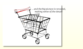 VAC: Visual Analytics in Practice