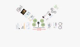 Copy of Copy of LLC Marketing Presentation
