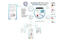 Mapping mental health services in Europe.