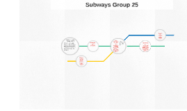 Subways by Ashley and Alex