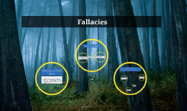 Copy of Rhetorical Fallacies