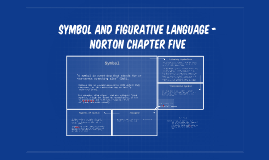 Symbol and Figurative Language - Norton Intro to Lit