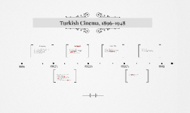 Turkish Cinema, 1896-1948