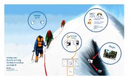 Copy of Estrategias para desarrollar con Scratch Habilidades de Aprendizaje para el Siglo XXI