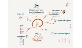 Copy of Copy of Mindmap Vorlage