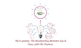 The Economy: The Relationship Between Social Class and Life