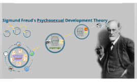 Copy of Freud's Theory of Psychosexual Development
