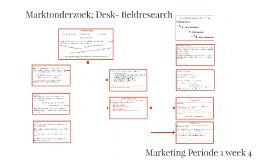 Thema 1 week 3: Marktonderzoek
