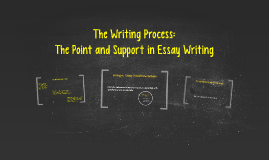 The Writing Process: