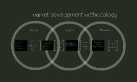 Market Development Methodology