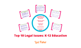 Copy of Top 10 Legal Issues in K-12 Education
