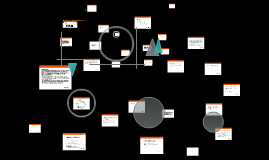 Åtgärdsprogram pdf