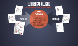 El Intercaudillismo