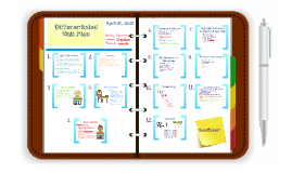 Differentiated Unit Plan