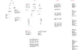 Copy of PLAN DE NEGOCIOS: ORGANIZACIÓN, FINANZAS, PLAN DE TRABAJO Y RESUMEN EJECUTIVO.