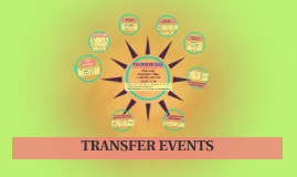 TRANSFER EVENTS