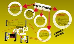 Copy of Economics