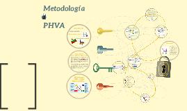 Metodología PHVA