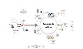 Consaval: Sistemes d'informació. Objectius 2012-2013