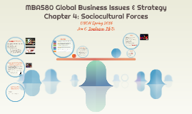 MBA580 Chapter 4