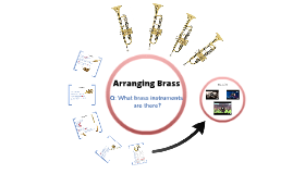 Brass Arrangment