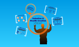 Valuation & Wealth Creation/ by J.S. Butler