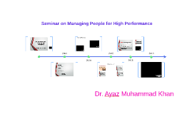 Seminar on Managing People  by Dr Ayaz Muhammad Khan