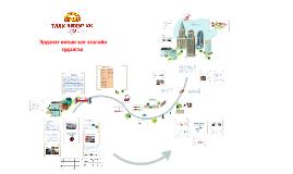 Copy of Эрдэнэт хот, зах зээлийн тандалт судалгаа