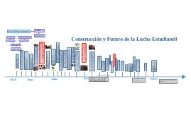 Construcción y Futuro de la Lucha Estudiantil