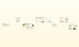 Copy of Republica Velha e Semana da Arte Moderna