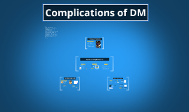 Student's copy of complications of dm