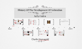 Copy of History of the development of animation