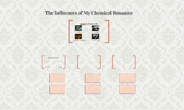 The Influences of My Chemical Romance